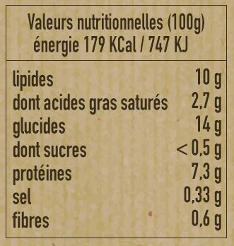 Le sucre dans les valeurs nutritionnelles du risotto des Petits Plats d'Arthur